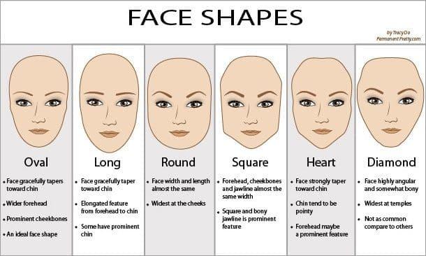 contouring maquillaje comprar
