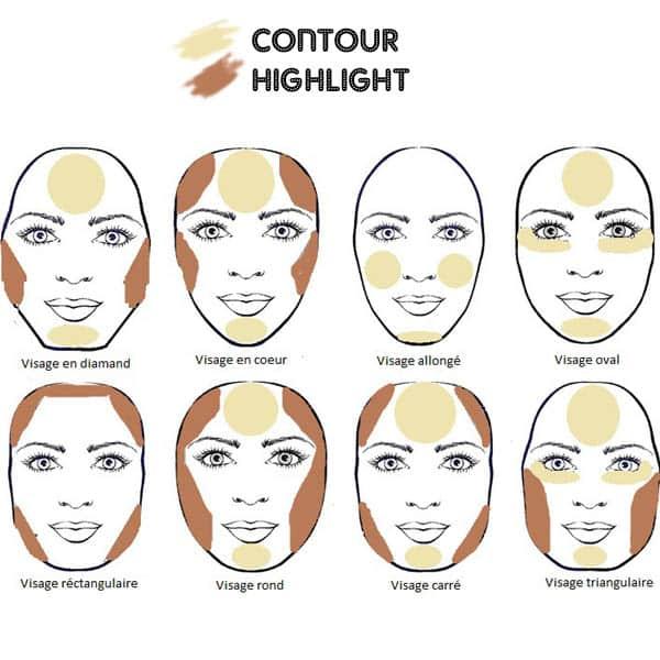 contouring maquillaje paso a paso